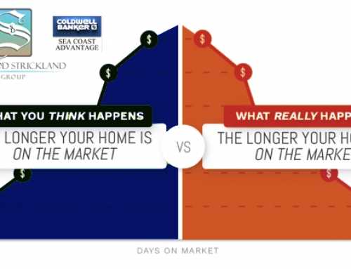 The longer your home is on the market…